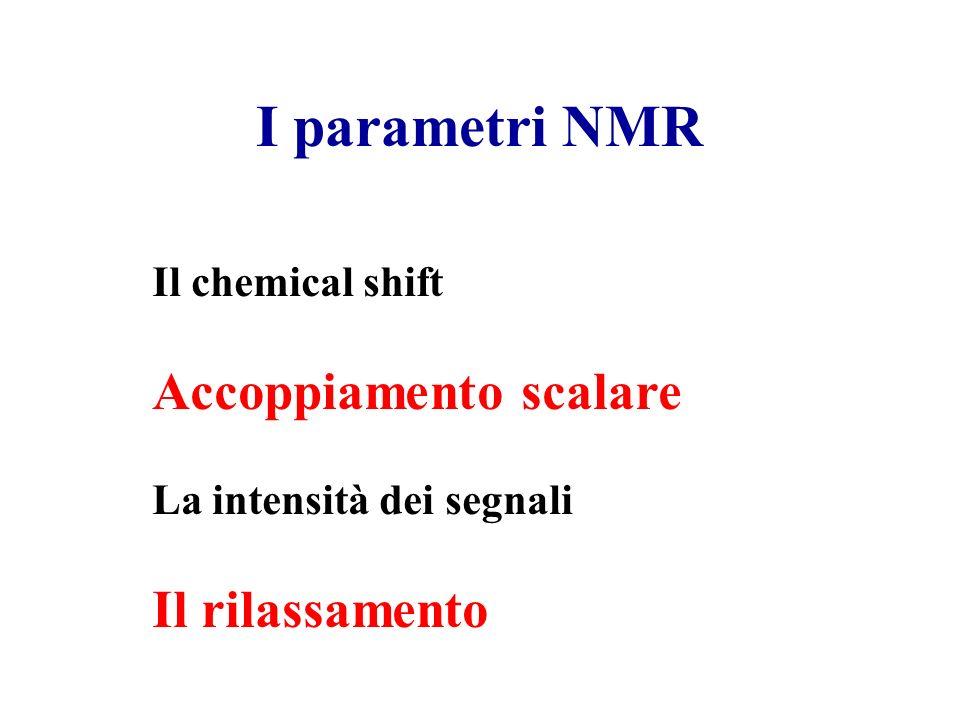 I parametri NMR Accoppiamento scalare Il rilassamento