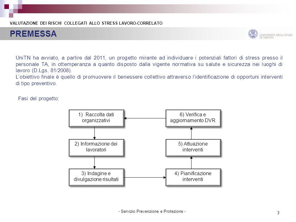 VALUTAZIONE DEI RISCHI COLLEGATI ALLO STRESS LAVORO-CORRELATO