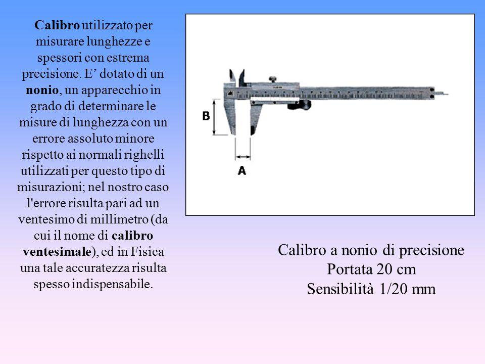 La fisica ppt video online scaricare - Cos e la portata di uno strumento di misura ...