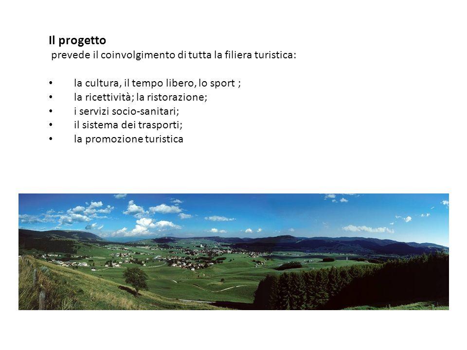 Il progetto prevede il coinvolgimento di tutta la filiera turistica: