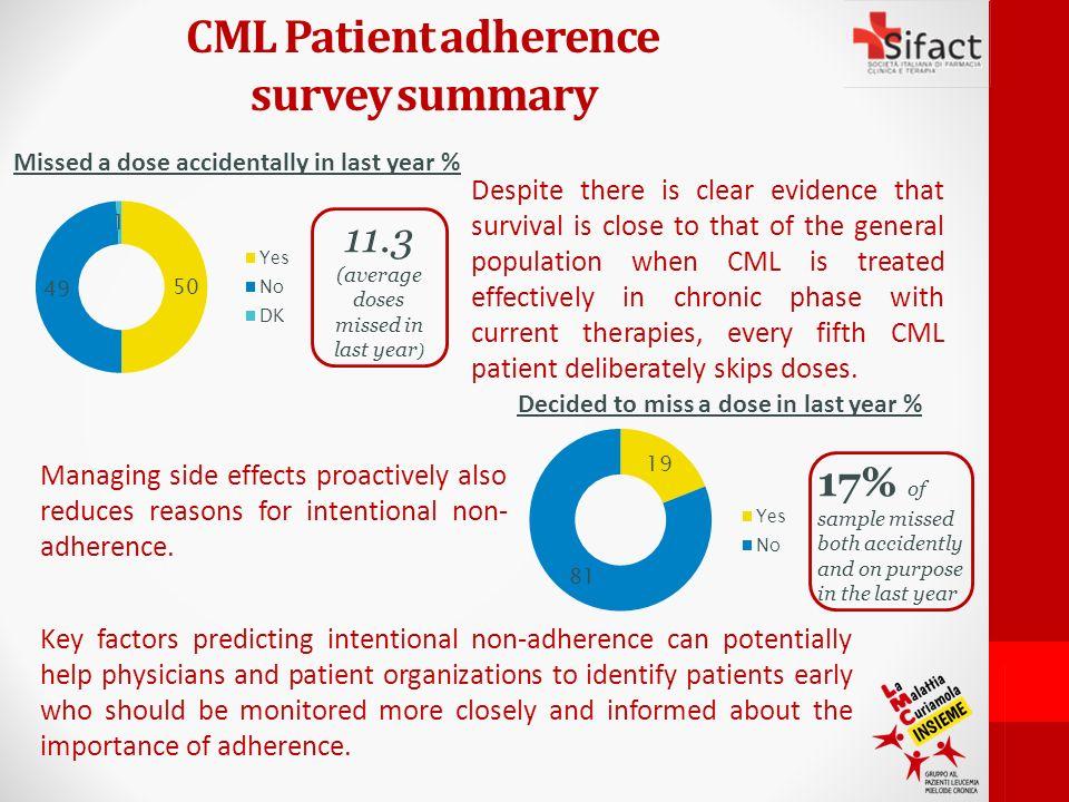 L'esperienza del paziente nei PDTA reali - ppt scaricare
