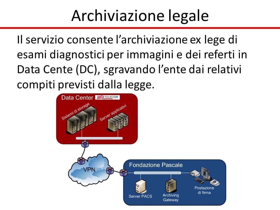Archiviazione legale