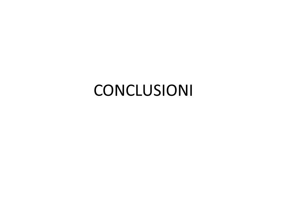 ... CONCLUSIONI