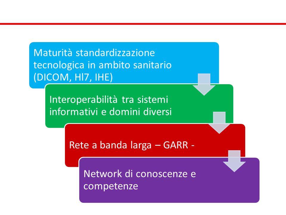 Maturità standardizzazione tecnologica in ambito sanitario (DICOM, Hl7, IHE)