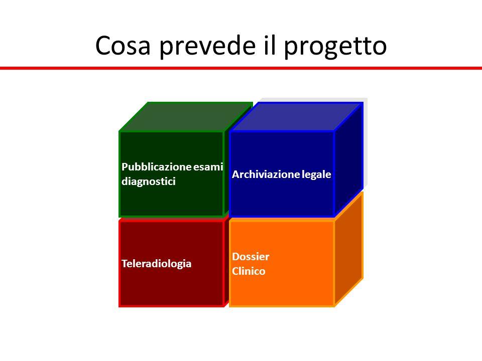 Cosa prevede il progetto
