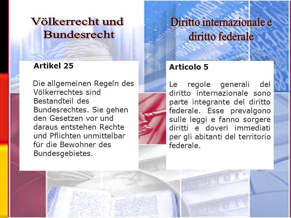 Diritto internazionale e