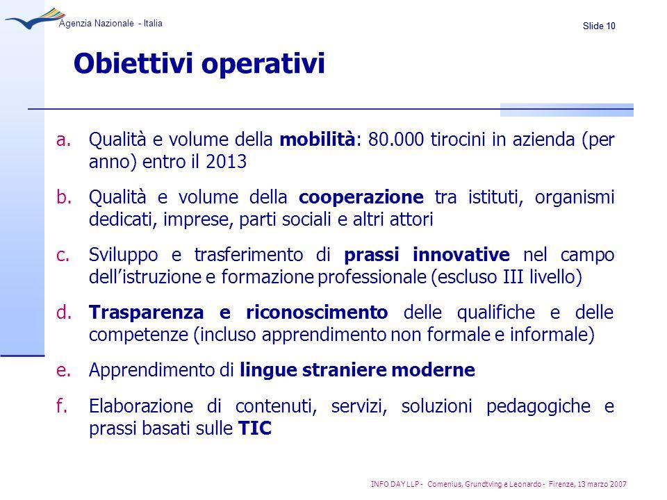 Obiettivi operativi Qualità e volume della mobilità: 80.000 tirocini in azienda (per anno) entro il 2013.