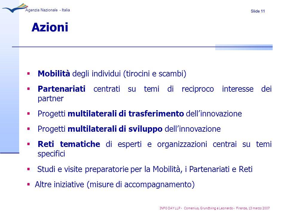 Azioni Mobilità degli individui (tirocini e scambi)