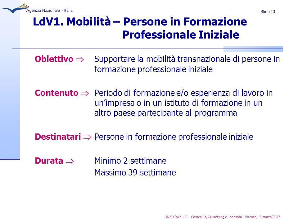 LdV1. Mobilità – Persone in Formazione Professionale Iniziale