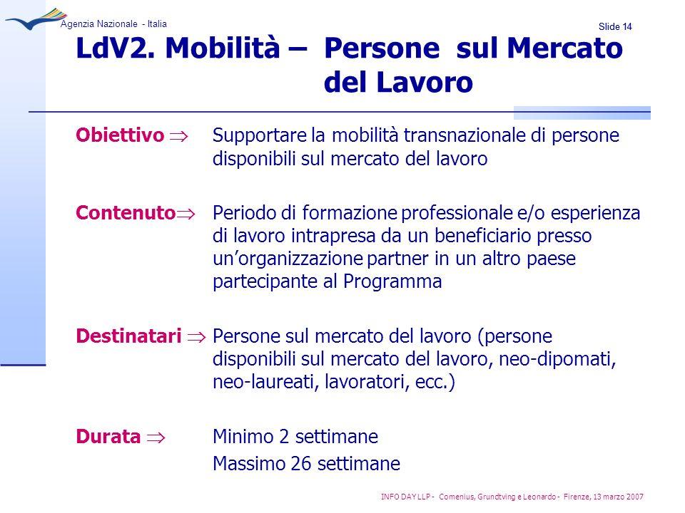 LdV2. Mobilità – Persone sul Mercato del Lavoro
