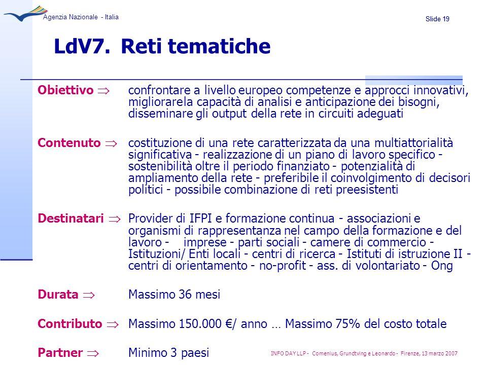 LdV7. Reti tematiche