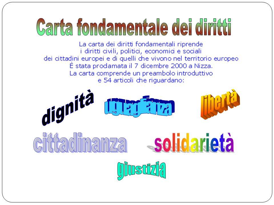 Carta fondamentale dei diritti