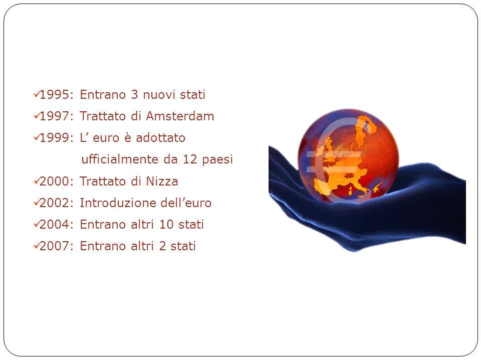 1995: Entrano 3 nuovi stati 1997: Trattato di Amsterdam. 1999: L' euro è adottato. ufficialmente da 12 paesi.