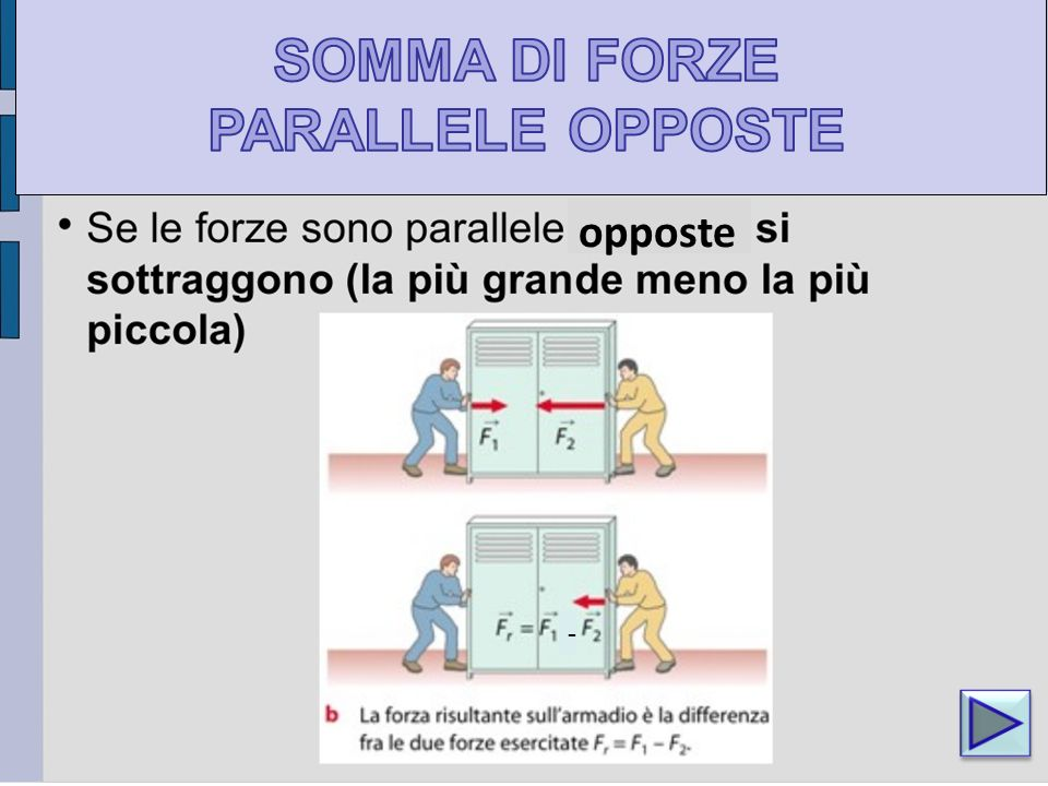 SOMMA DI FORZE PARALLELE OPPOSTE