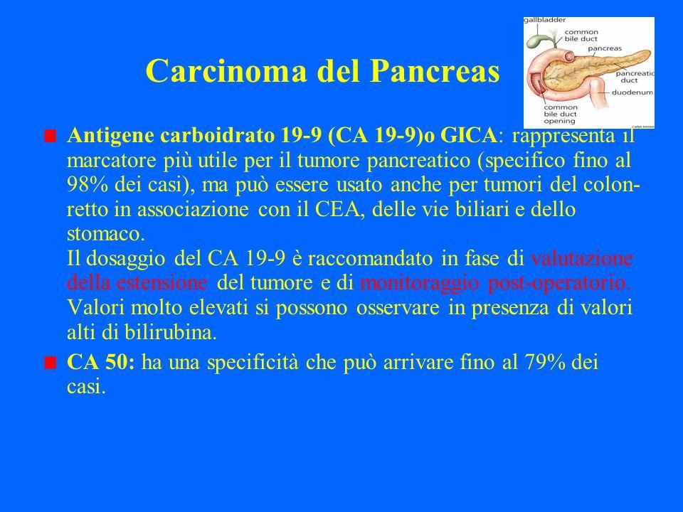 Carcinoma del Pancreas