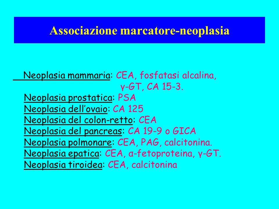 Associazione marcatore-neoplasia