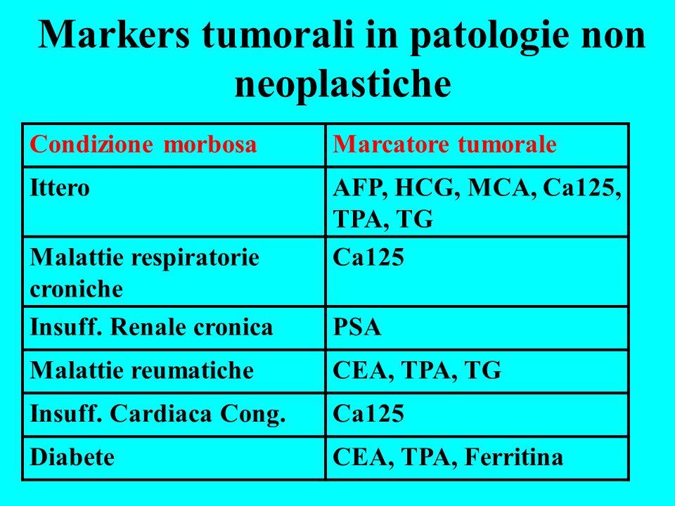 Markers tumorali in patologie non neoplastiche