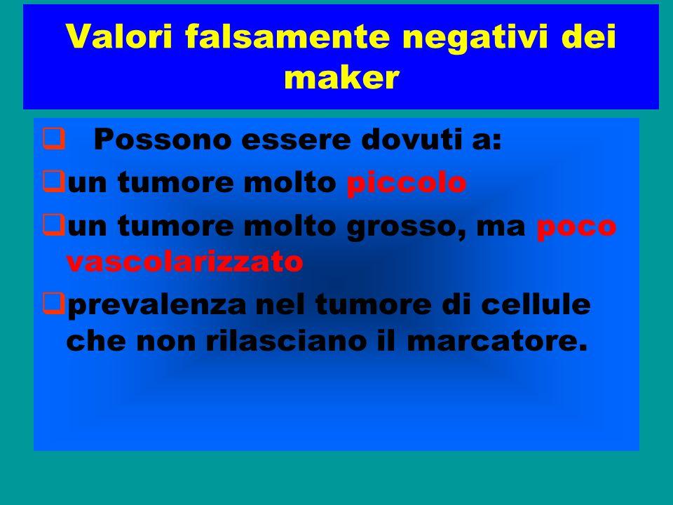 Valori falsamente negativi dei maker