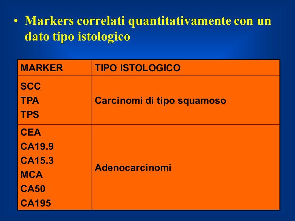 Markers correlati quantitativamente con un dato tipo istologico