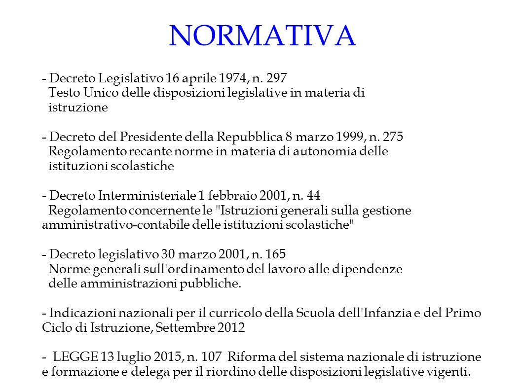 NORMATIVA - Decreto Legislativo 16 aprile 1974, n. 297
