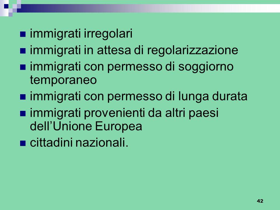 Non passa lo straniero le politiche migratorie tra for Regolarizzazione stranieri senza permesso di soggiorno