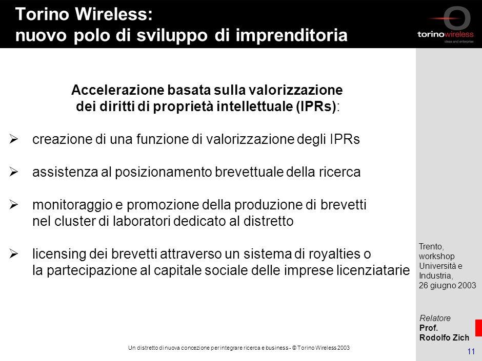 Torino Wireless: nuovo polo di sviluppo di imprenditoria