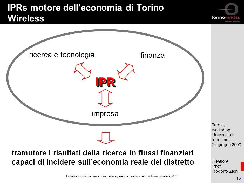 IPRs motore dell'economia di Torino Wireless