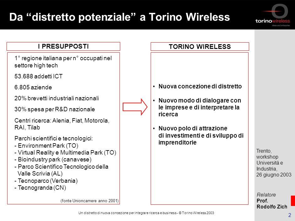 Da distretto potenziale a Torino Wireless