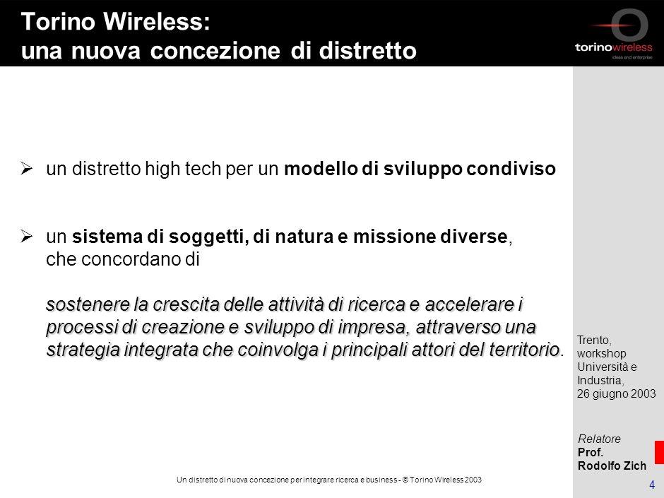Torino Wireless: una nuova concezione di distretto