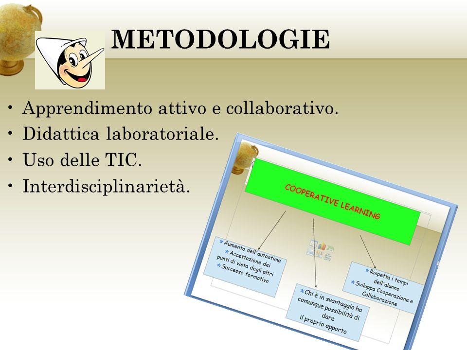 METODOLOGIE Apprendimento attivo e collaborativo.