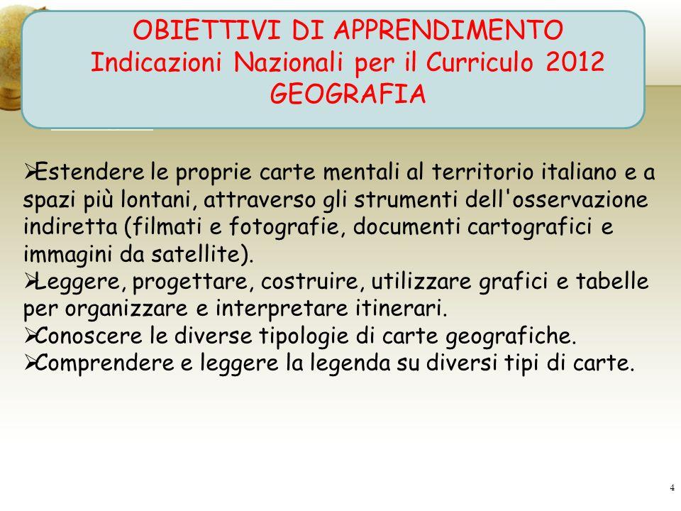 OBIETTIVI DI APPRENDIMENTO Indicazioni Nazionali per il Curriculo 2012