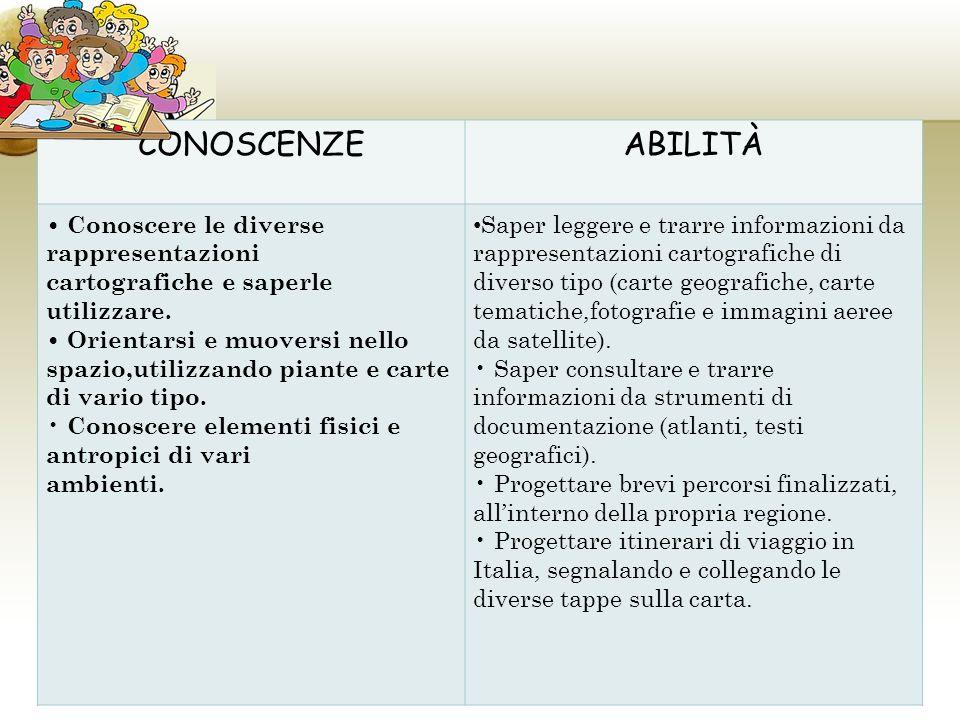 CONOSCENZE ABILITÀ • Conoscere le diverse rappresentazioni