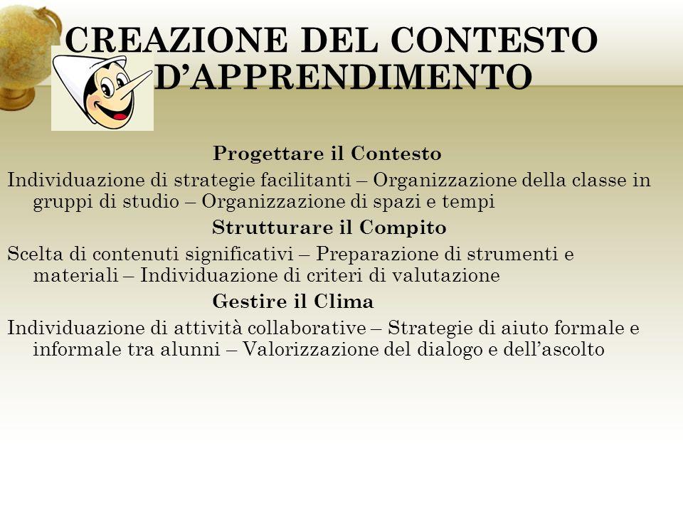 CREAZIONE DEL CONTESTO D'APPRENDIMENTO