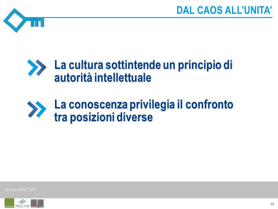 La cultura sottintende un principio di autorità intellettuale