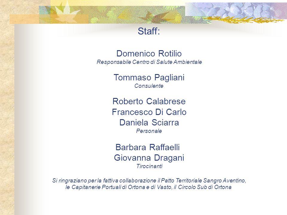 Staff: Domenico Rotilio Tommaso Pagliani Roberto Calabrese