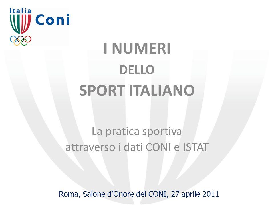 I NUMERI SPORT ITALIANO