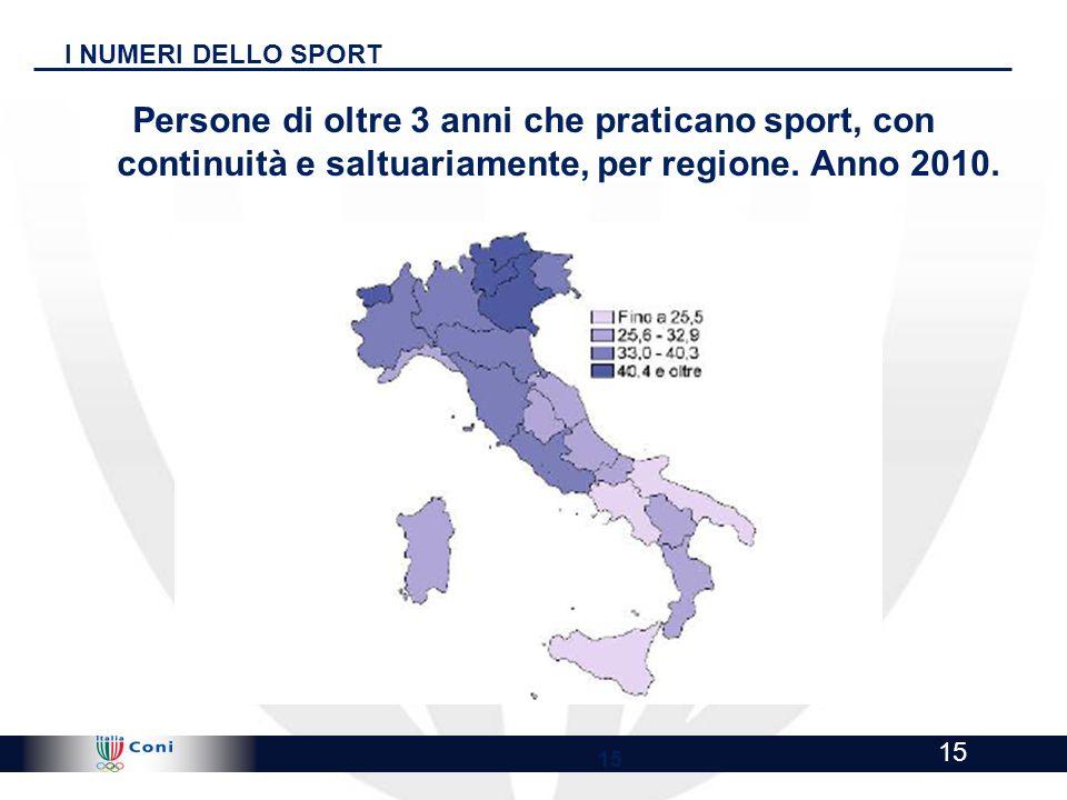 I NUMERI DELLO SPORT Persone di oltre 3 anni che praticano sport, con continuità e saltuariamente, per regione. Anno 2010.