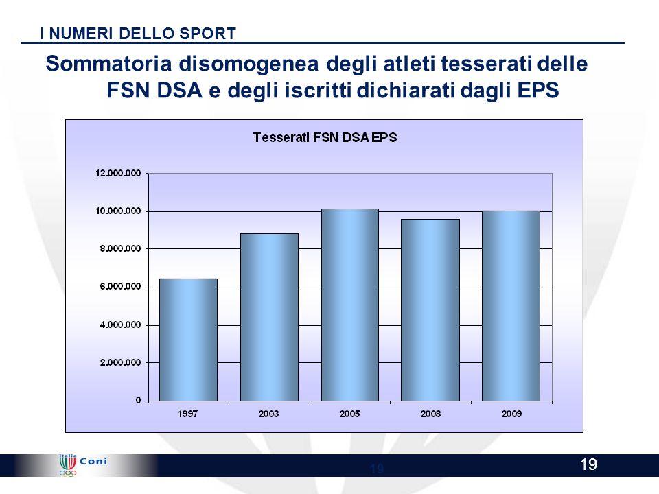 I NUMERI DELLO SPORTSommatoria disomogenea degli atleti tesserati delle FSN DSA e degli iscritti dichiarati dagli EPS.