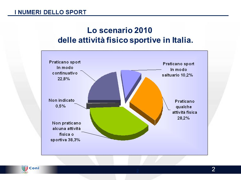 Lo scenario 2010 delle attività fisico sportive in Italia.