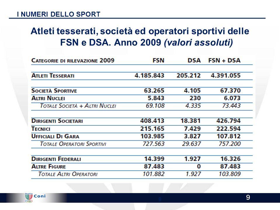 I NUMERI DELLO SPORTAtleti tesserati, società ed operatori sportivi delle FSN e DSA. Anno 2009 (valori assoluti)