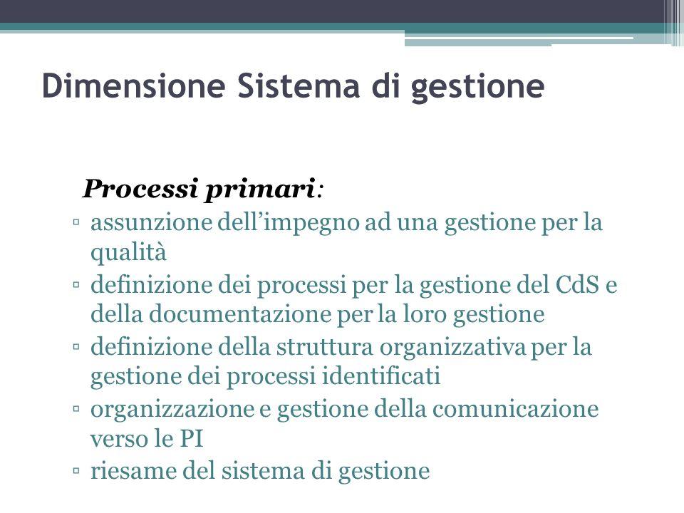 Dimensione Sistema di gestione