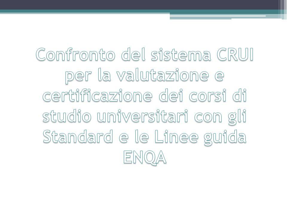 Confronto del sistema CRUI per la valutazione e certificazione dei corsi di studio universitari con gli Standard e le Linee guida ENQA