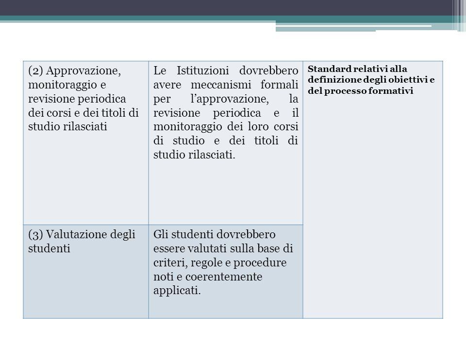 (3) Valutazione degli studenti