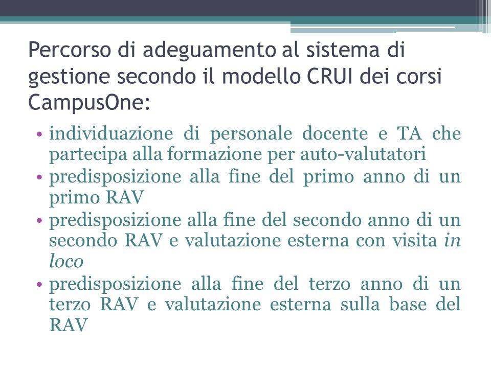 Percorso di adeguamento al sistema di gestione secondo il modello CRUI dei corsi CampusOne: