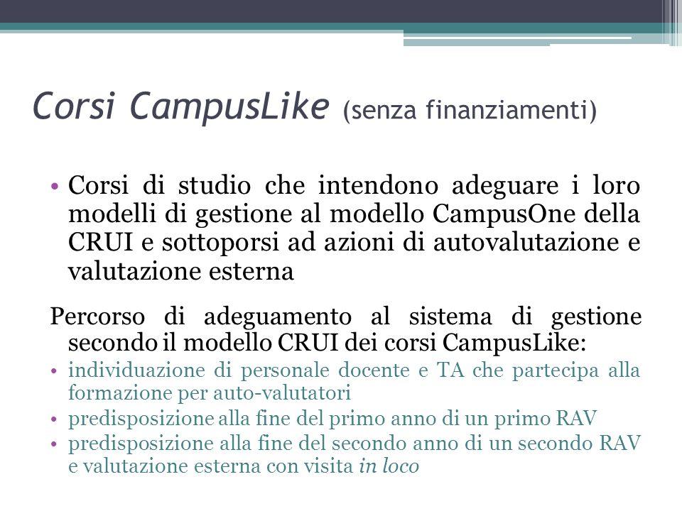 Corsi CampusLike (senza finanziamenti)