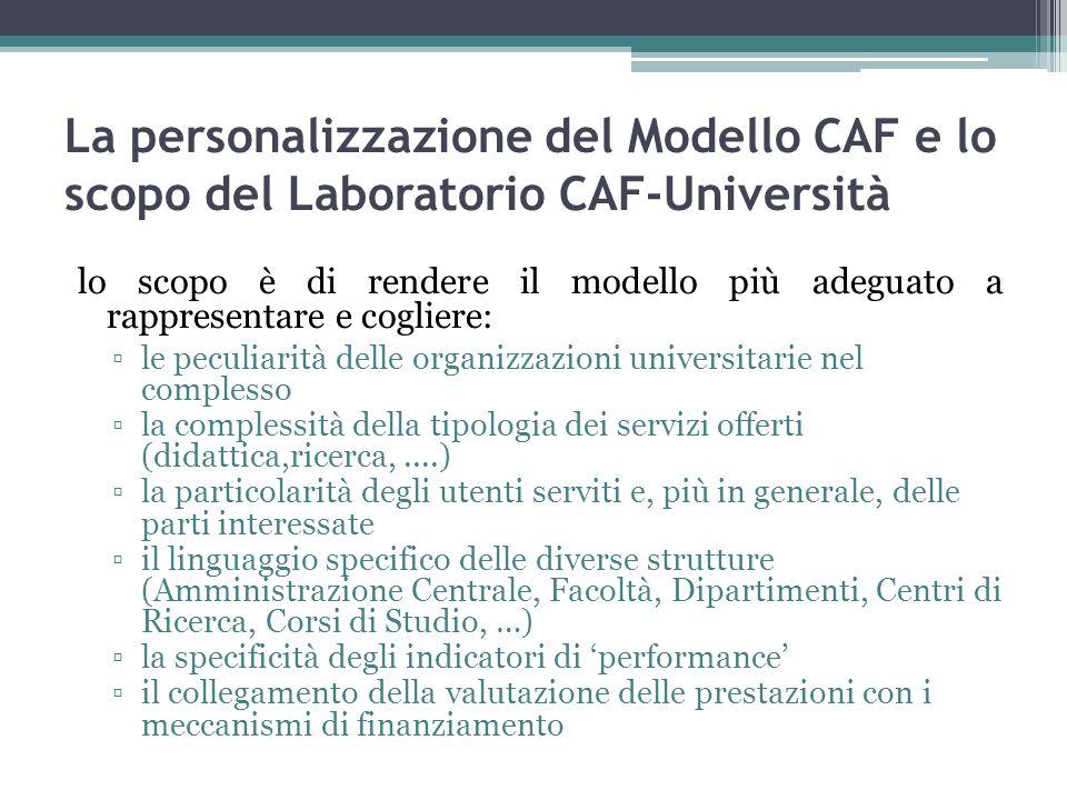 La personalizzazione del Modello CAF e lo scopo del Laboratorio CAF-Università