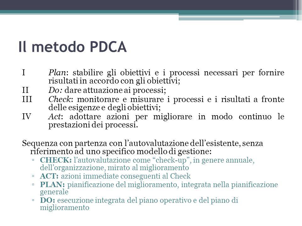 Il metodo PDCA I Plan: stabilire gli obiettivi e i processi necessari per fornire risultati in accordo con gli obiettivi;