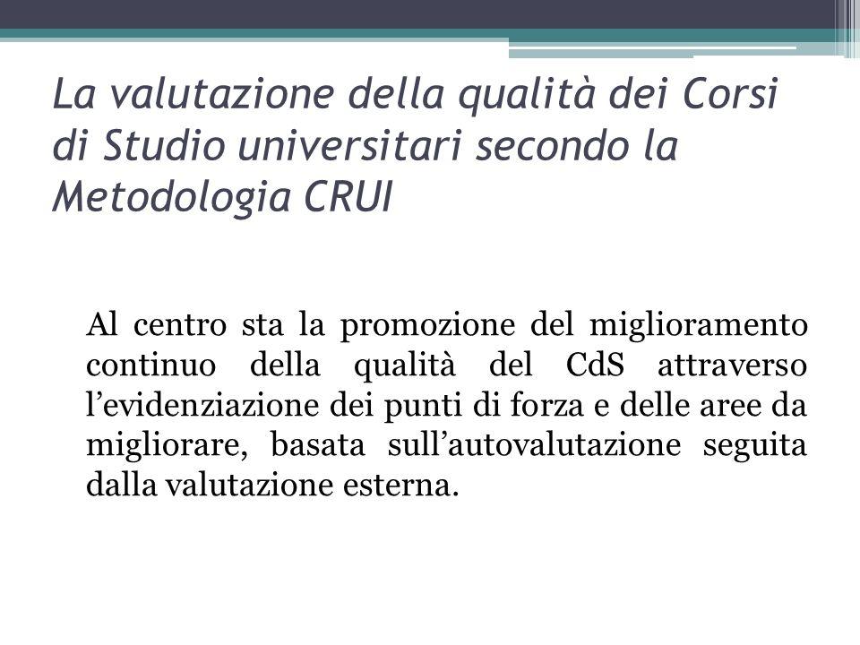 La valutazione della qualità dei Corsi di Studio universitari secondo la Metodologia CRUI