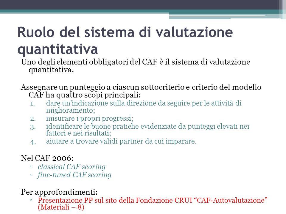 Ruolo del sistema di valutazione quantitativa