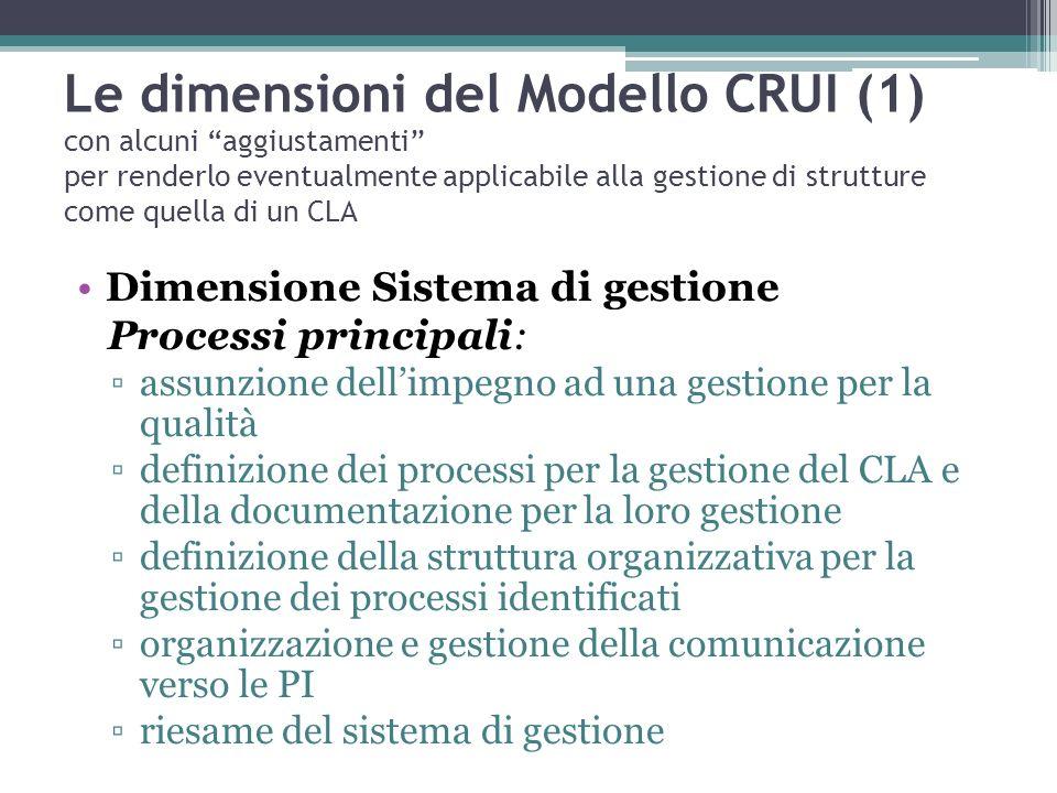 Le dimensioni del Modello CRUI (1) con alcuni aggiustamenti per renderlo eventualmente applicabile alla gestione di strutture come quella di un CLA